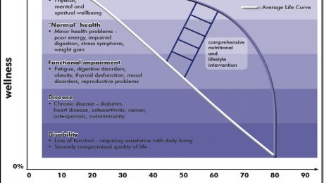 health-care-mental-healthmadison-wisconsin